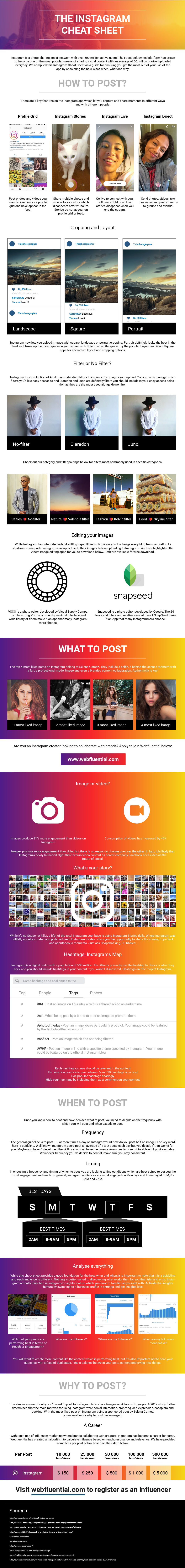 The Instagram Cheat Sheet [Infographic] | Social Media Today